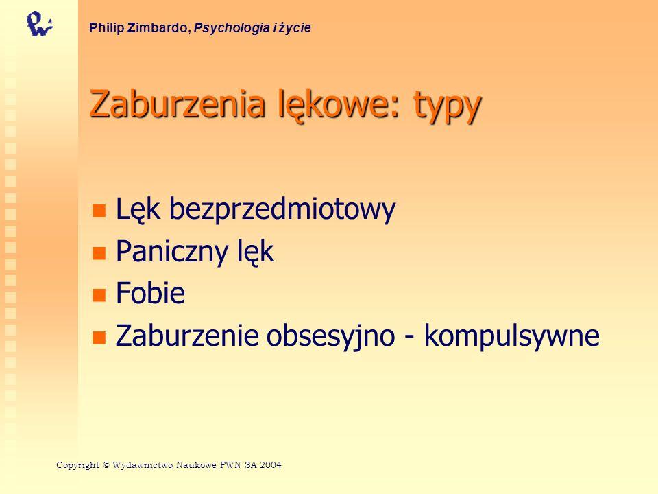 Zaburzenia lękowe: typy