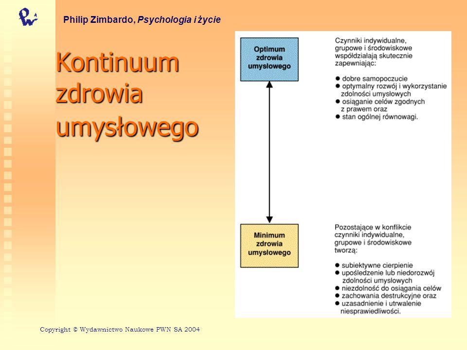 Kontinuum zdrowia umysłowego