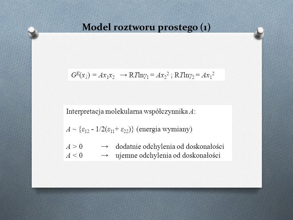 Model roztworu prostego (1)