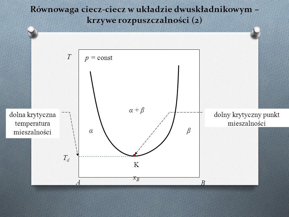 Równowaga ciecz-ciecz w układzie dwuskładnikowym – krzywe rozpuszczalności (2)