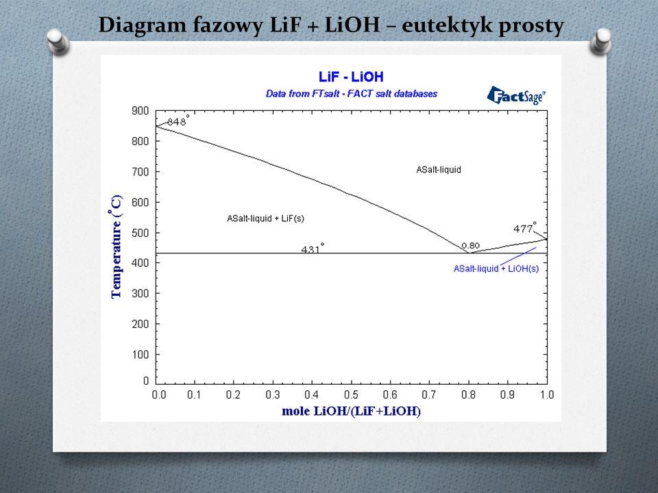 Diagram fazowy LiF + LiOH – eutektyk prosty