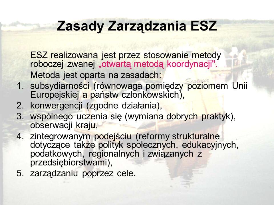 Zasady Zarządzania ESZ