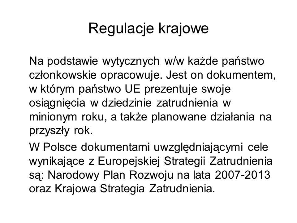 Regulacje krajowe