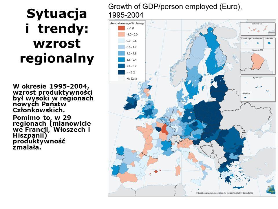 Sytuacja i trendy: wzrost regionalny