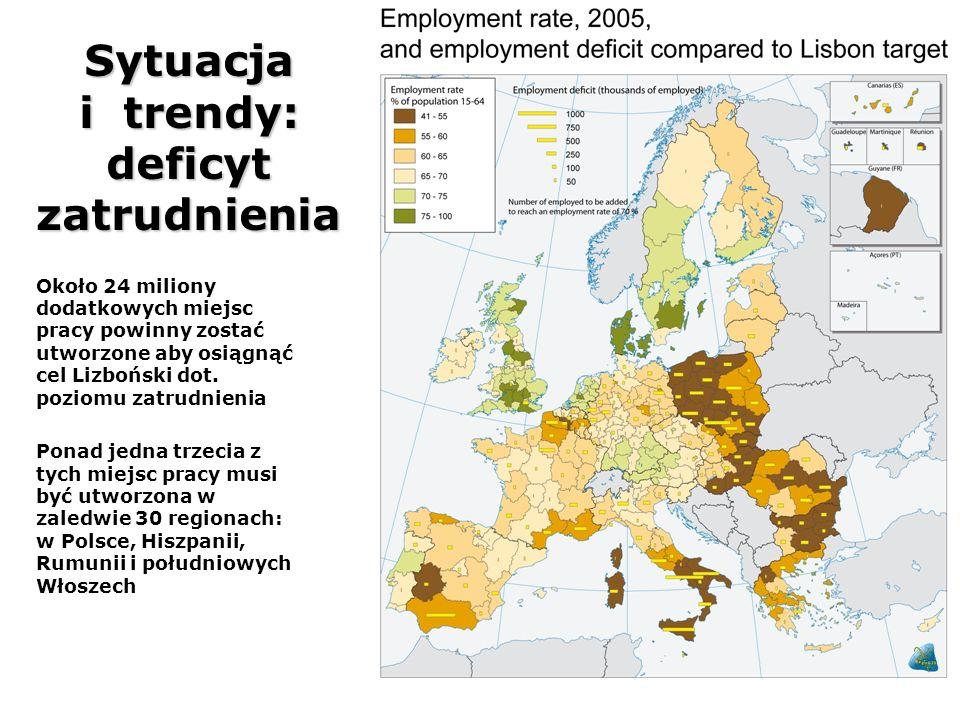 Sytuacja i trendy: deficyt zatrudnienia
