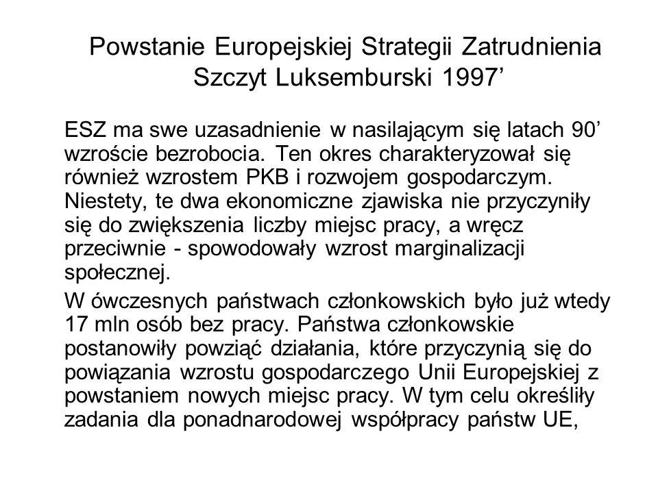 Powstanie Europejskiej Strategii Zatrudnienia Szczyt Luksemburski 1997'