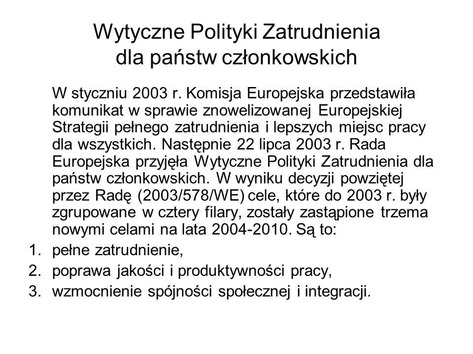 Wytyczne Polityki Zatrudnienia dla państw członkowskich