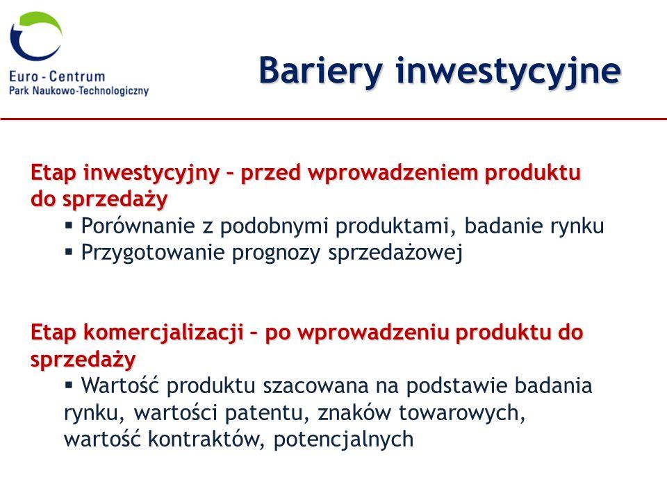 Bariery inwestycyjneEtap inwestycyjny – przed wprowadzeniem produktu do sprzedaży. Porównanie z podobnymi produktami, badanie rynku.