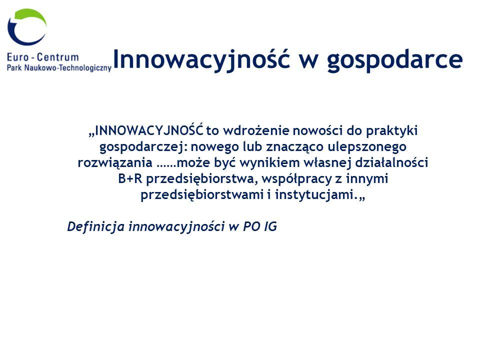 Innowacyjność w gospodarce