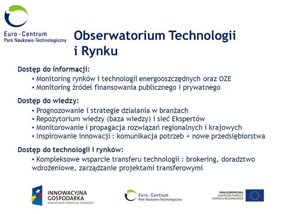 Obserwatorium Technologii i Rynku