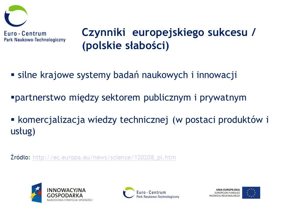 Czynniki europejskiego sukcesu / (polskie słabości)