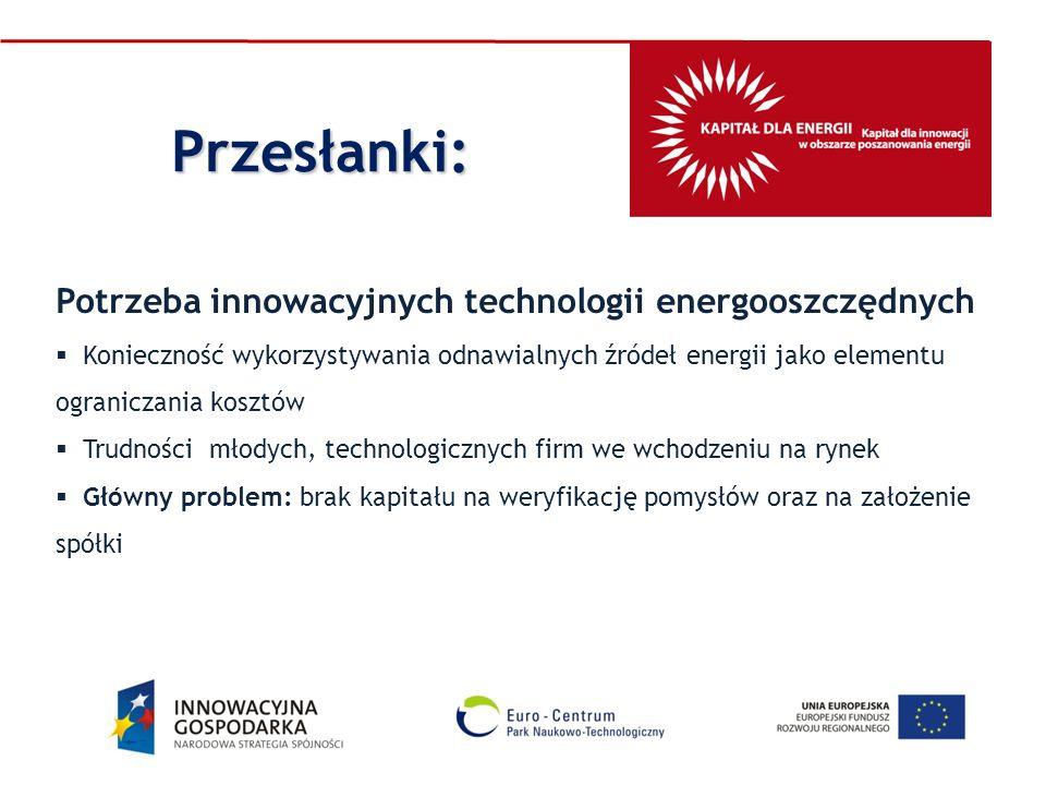 Przesłanki: Potrzeba innowacyjnych technologii energooszczędnych