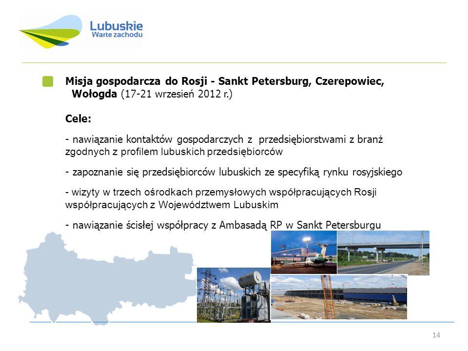 Misja gospodarcza do Rosji - Sankt Petersburg, Czerepowiec,