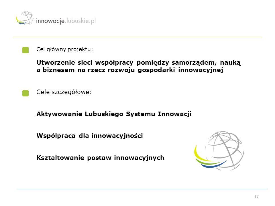 Utworzenie sieci współpracy pomiędzy samorządem, nauką