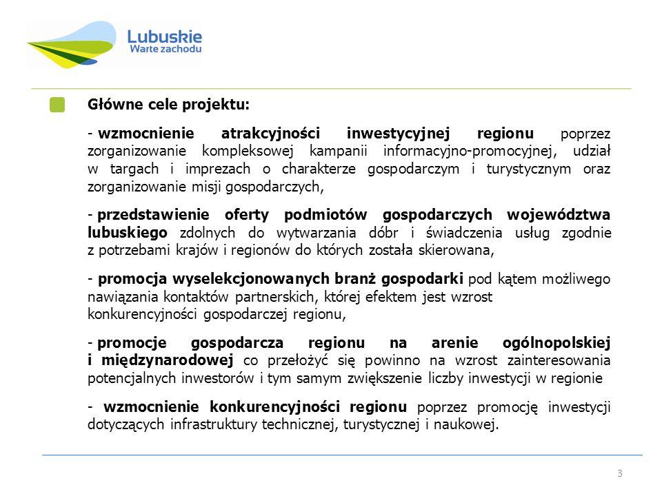 Główne cele projektu: