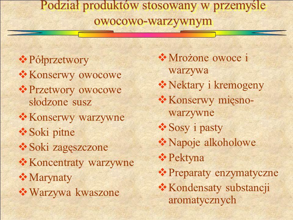 Podział produktów stosowany w przemyśle owocowo-warzywnym