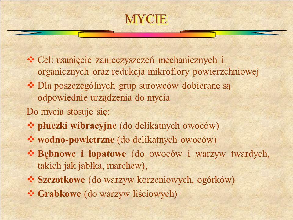 MYCIE Cel: usunięcie zanieczyszczeń mechanicznych i organicznych oraz redukcja mikroflory powierzchniowej.