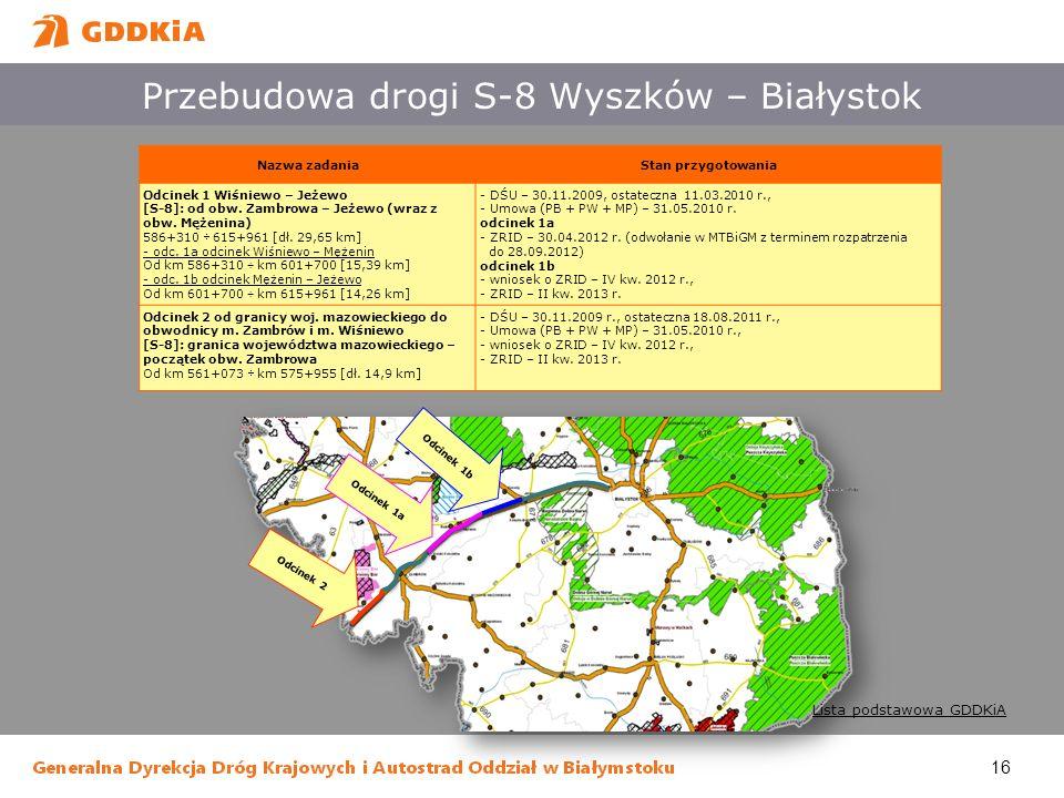 Przebudowa drogi S-8 Wyszków – Białystok