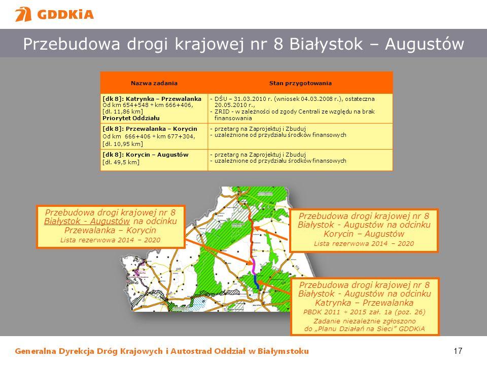 Przebudowa drogi krajowej nr 8 Białystok – Augustów
