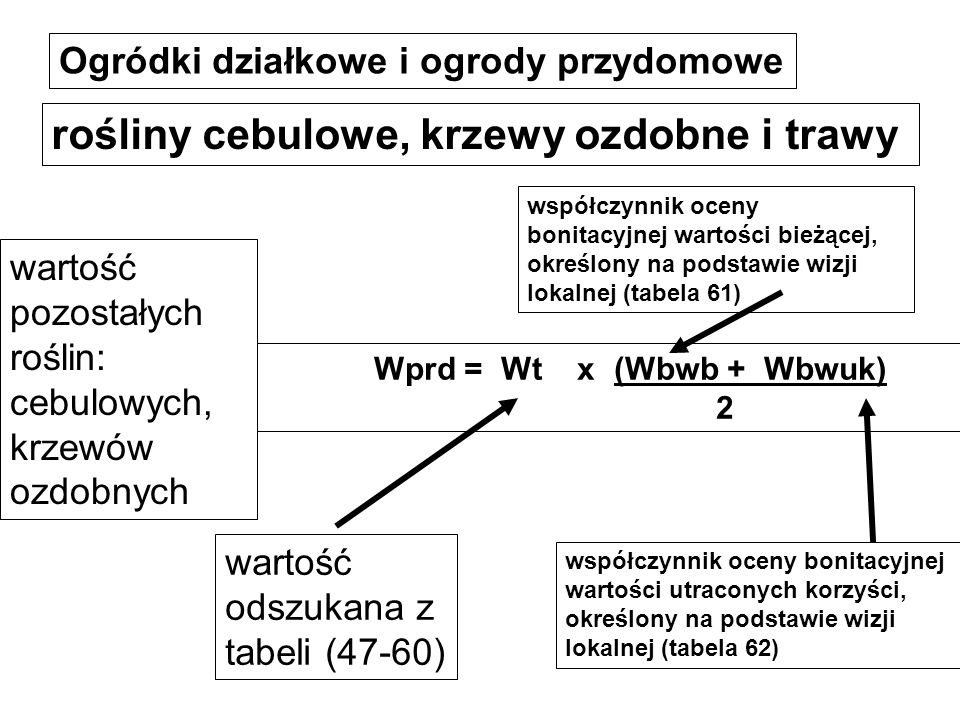 Wprd = Wt x (Wbwb + Wbwuk)