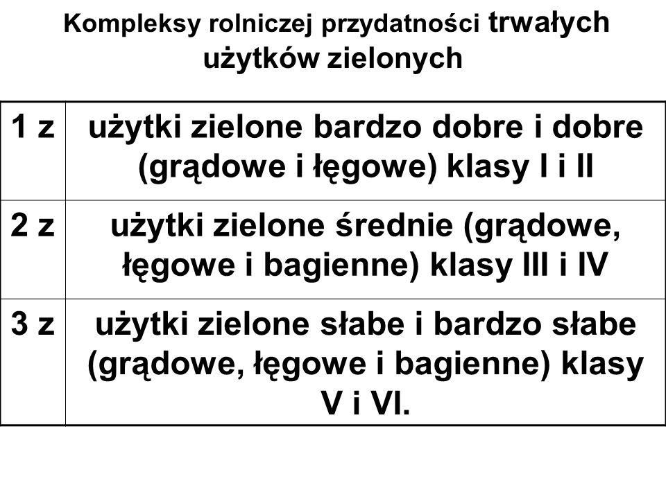 użytki zielone bardzo dobre i dobre (grądowe i łęgowe) klasy I i II