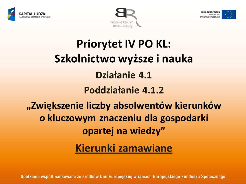 Priorytet IV PO KL: Szkolnictwo wyższe i nauka