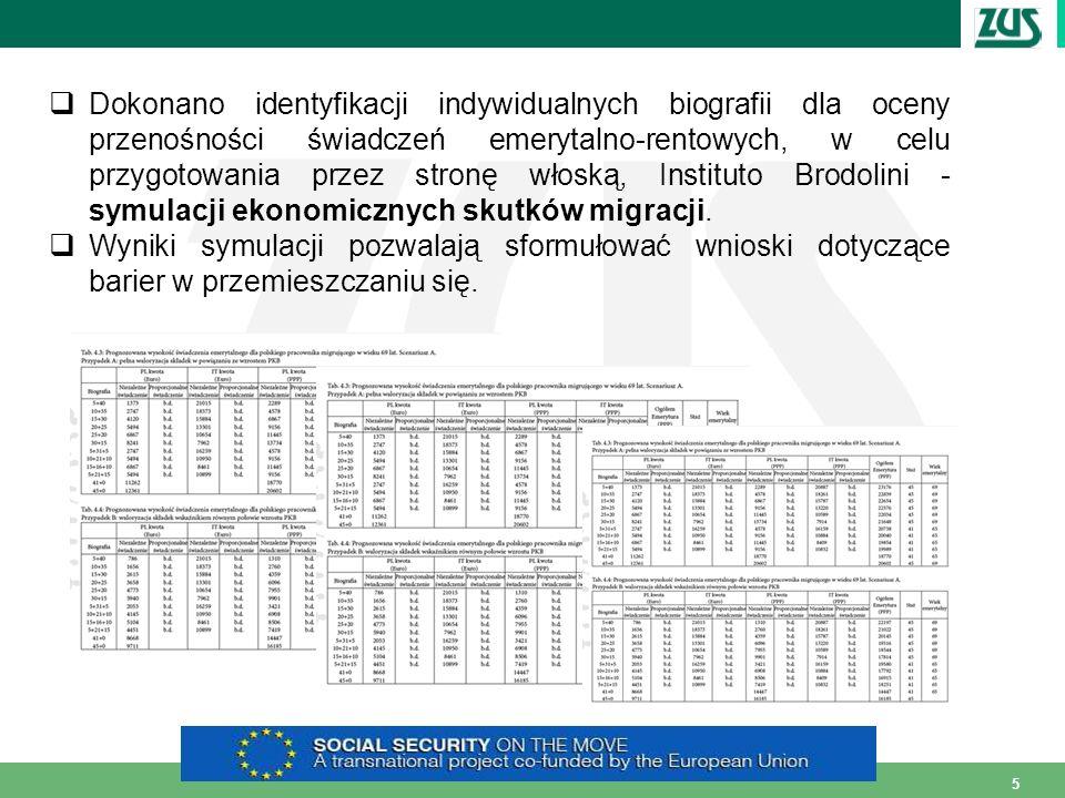 Dokonano identyfikacji indywidualnych biografii dla oceny przenośności świadczeń emerytalno-rentowych, w celu przygotowania przez stronę włoską, Instituto Brodolini - symulacji ekonomicznych skutków migracji.