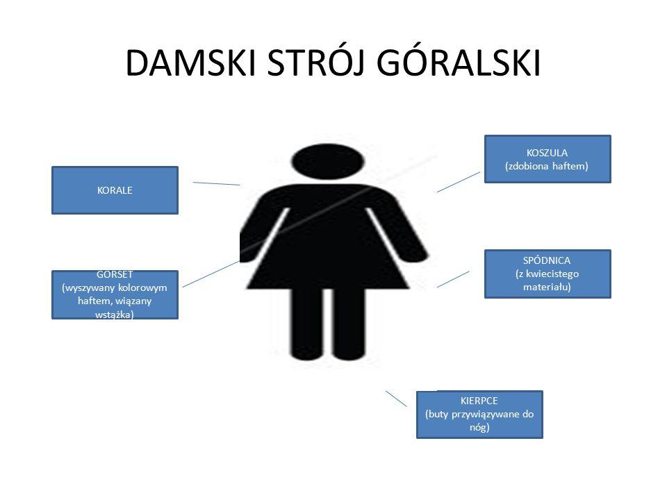 DAMSKI STRÓJ GÓRALSKI (ilustracja strój damski) KOSZULA