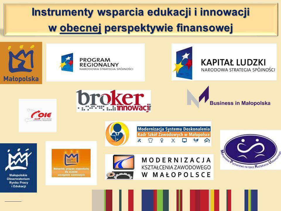 Instrumenty wsparcia edukacji i innowacji