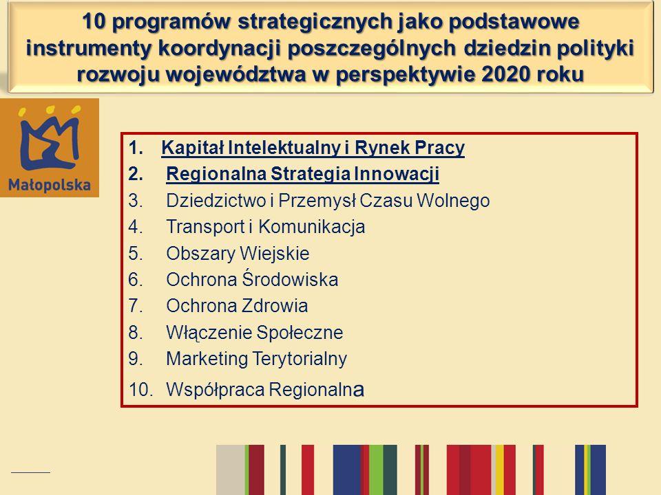 10 programów strategicznych jako podstawowe instrumenty koordynacji poszczególnych dziedzin polityki rozwoju województwa w perspektywie 2020 roku