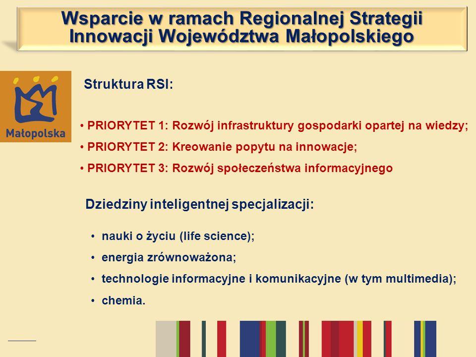 Wsparcie w ramach Regionalnej Strategii Innowacji Województwa Małopolskiego
