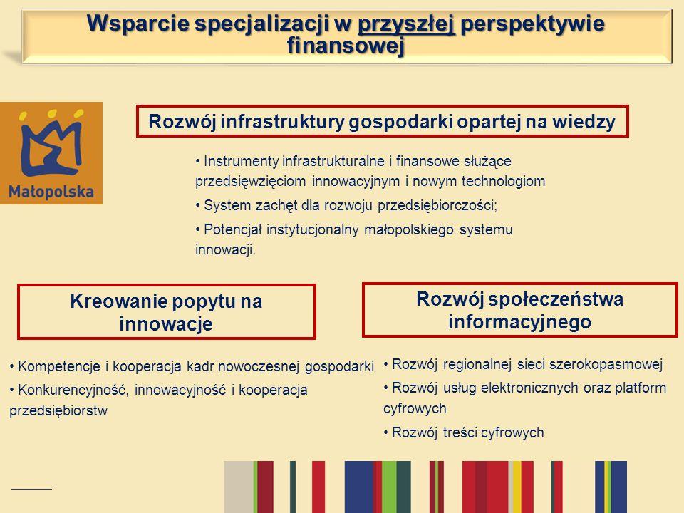 Wsparcie specjalizacji w przyszłej perspektywie finansowej