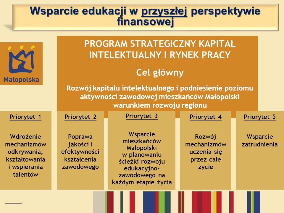 Wsparcie edukacji w przyszłej perspektywie finansowej