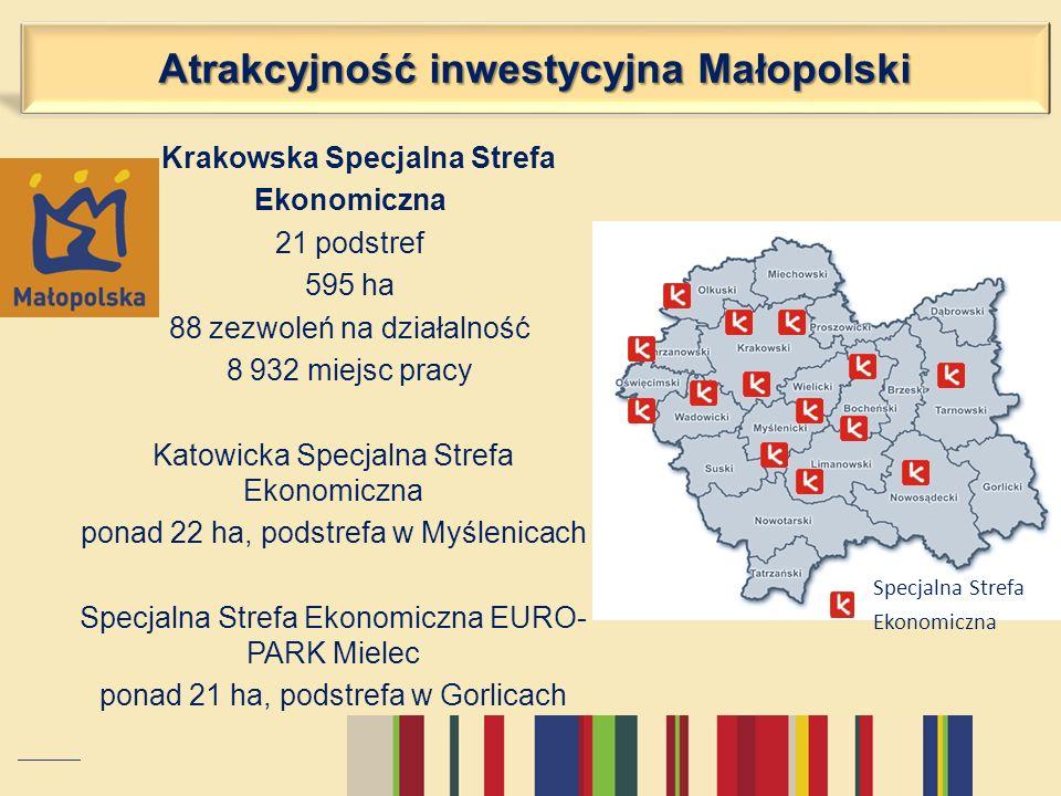 Atrakcyjność inwestycyjna Małopolski Krakowska Specjalna Strefa