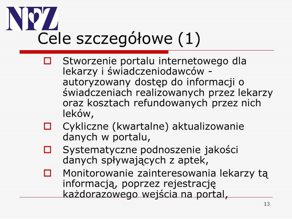Cele szczegółowe (1)