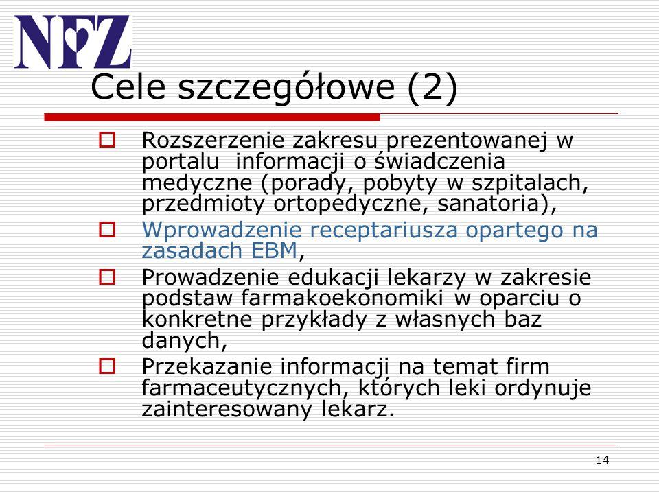 Cele szczegółowe (2)