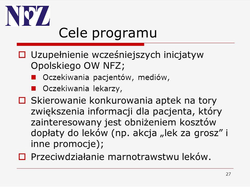 Cele programu Uzupełnienie wcześniejszych inicjatyw Opolskiego OW NFZ;
