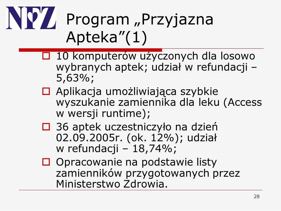 """Program """"Przyjazna Apteka (1)"""
