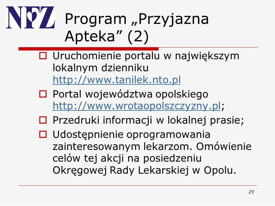"""Program """"Przyjazna Apteka (2)"""
