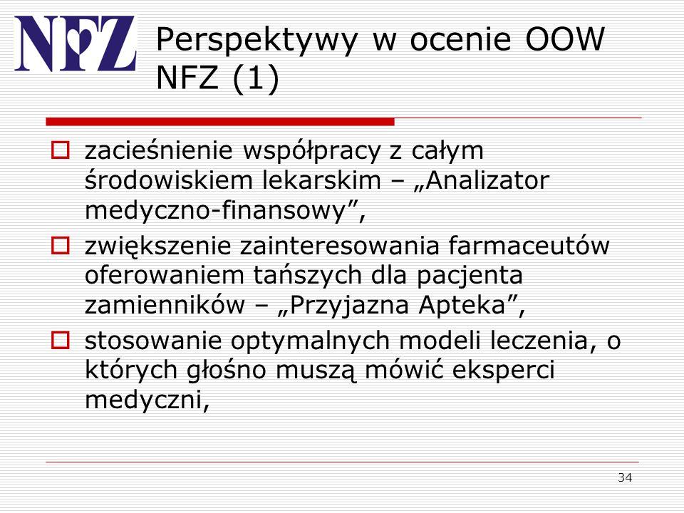 Perspektywy w ocenie OOW NFZ (1)