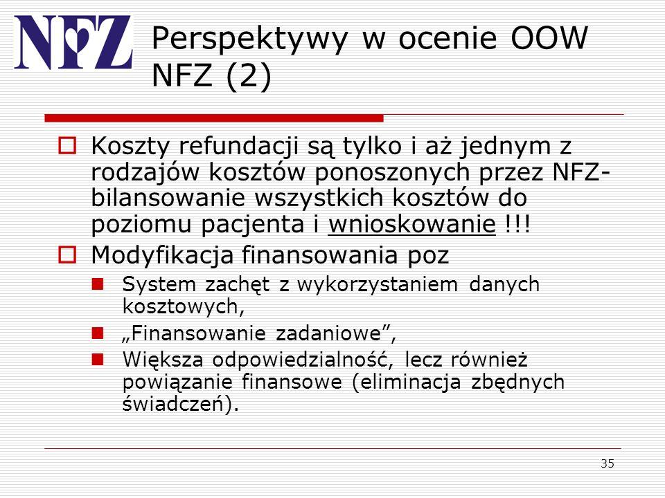 Perspektywy w ocenie OOW NFZ (2)