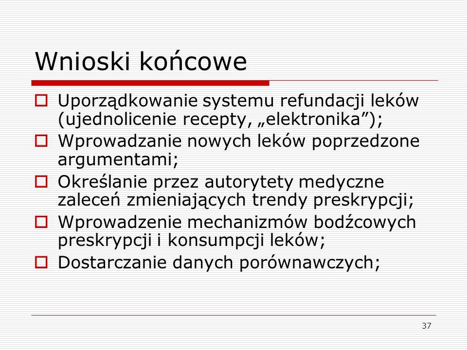 """Wnioski końcowe Uporządkowanie systemu refundacji leków (ujednolicenie recepty, """"elektronika ); Wprowadzanie nowych leków poprzedzone argumentami;"""