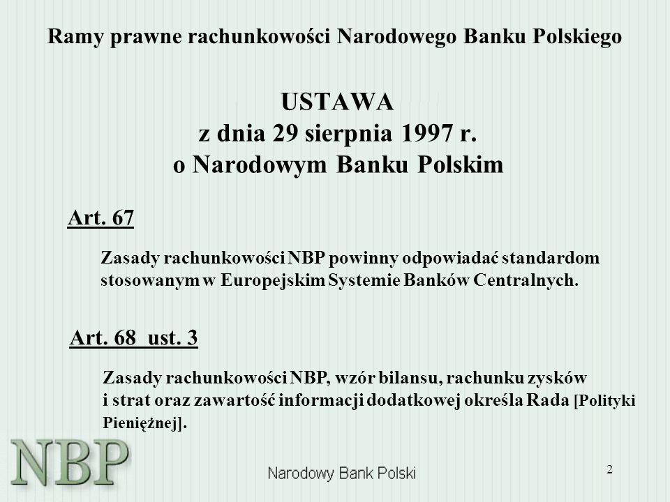 Ramy prawne rachunkowości Narodowego Banku Polskiego