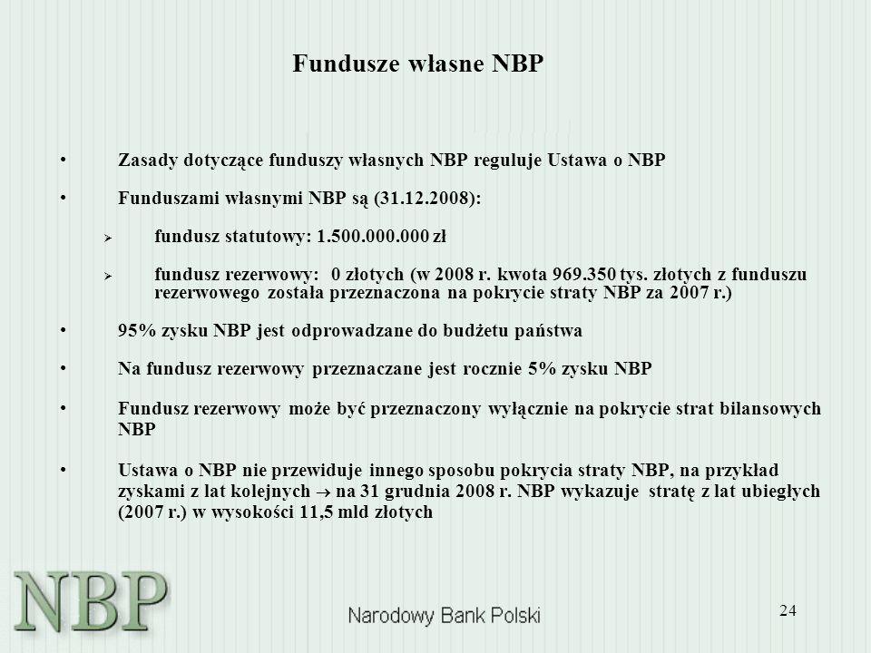 Fundusze własne NBP Zasady dotyczące funduszy własnych NBP reguluje Ustawa o NBP. Funduszami własnymi NBP są (31.12.2008):
