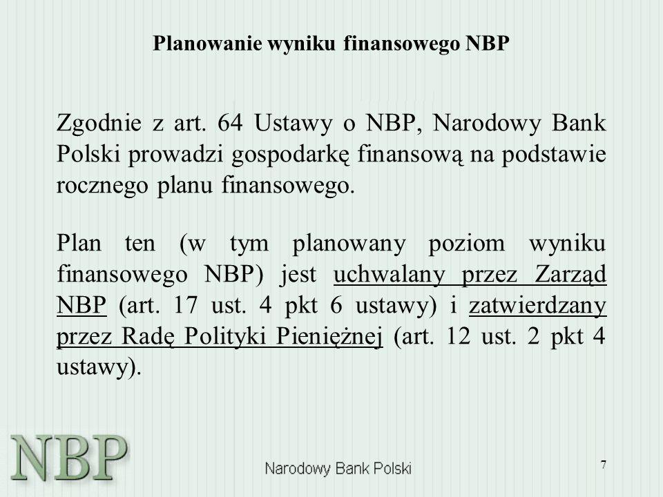 Planowanie wyniku finansowego NBP