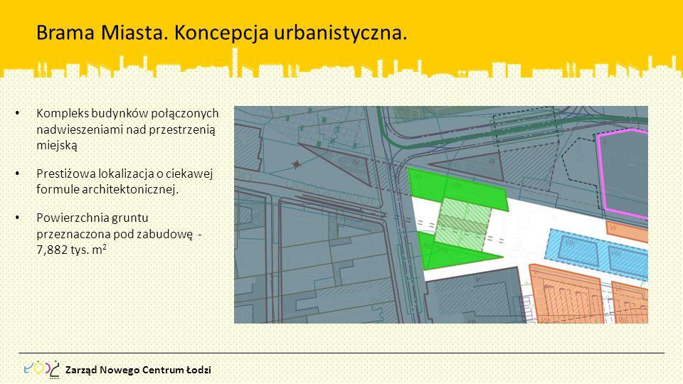 Brama Miasta. Koncepcja urbanistyczna.