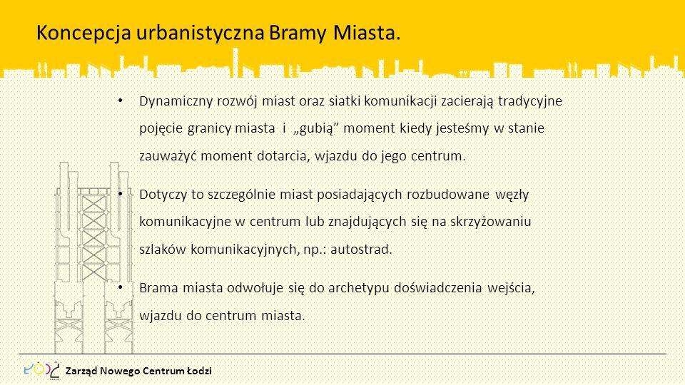 Koncepcja urbanistyczna Bramy Miasta.