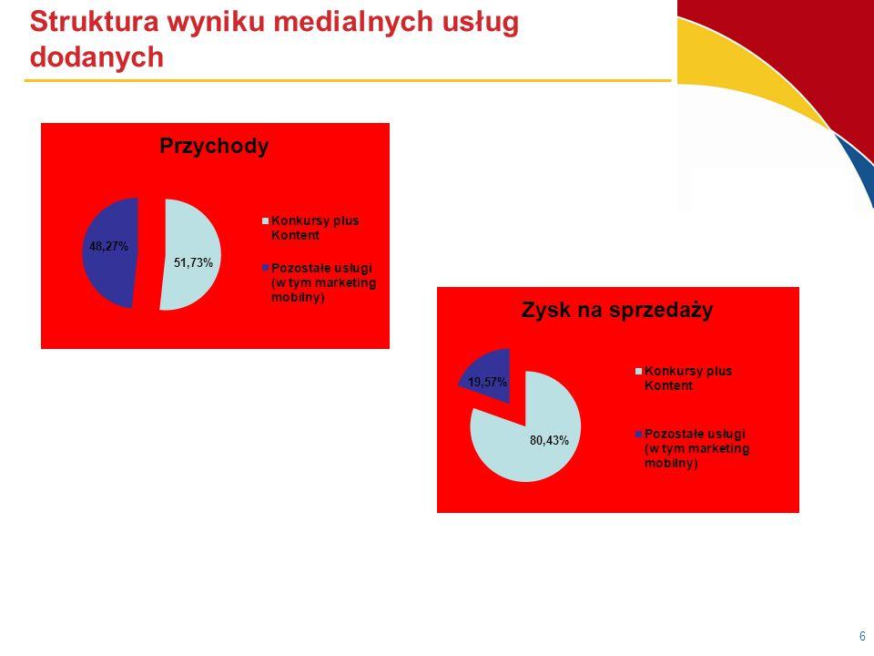 Struktura wyniku medialnych usług dodanych