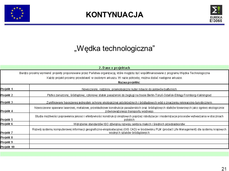 """""""Wędka technologiczna"""