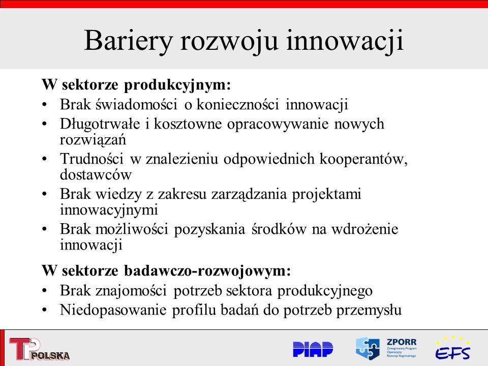 Bariery rozwoju innowacji